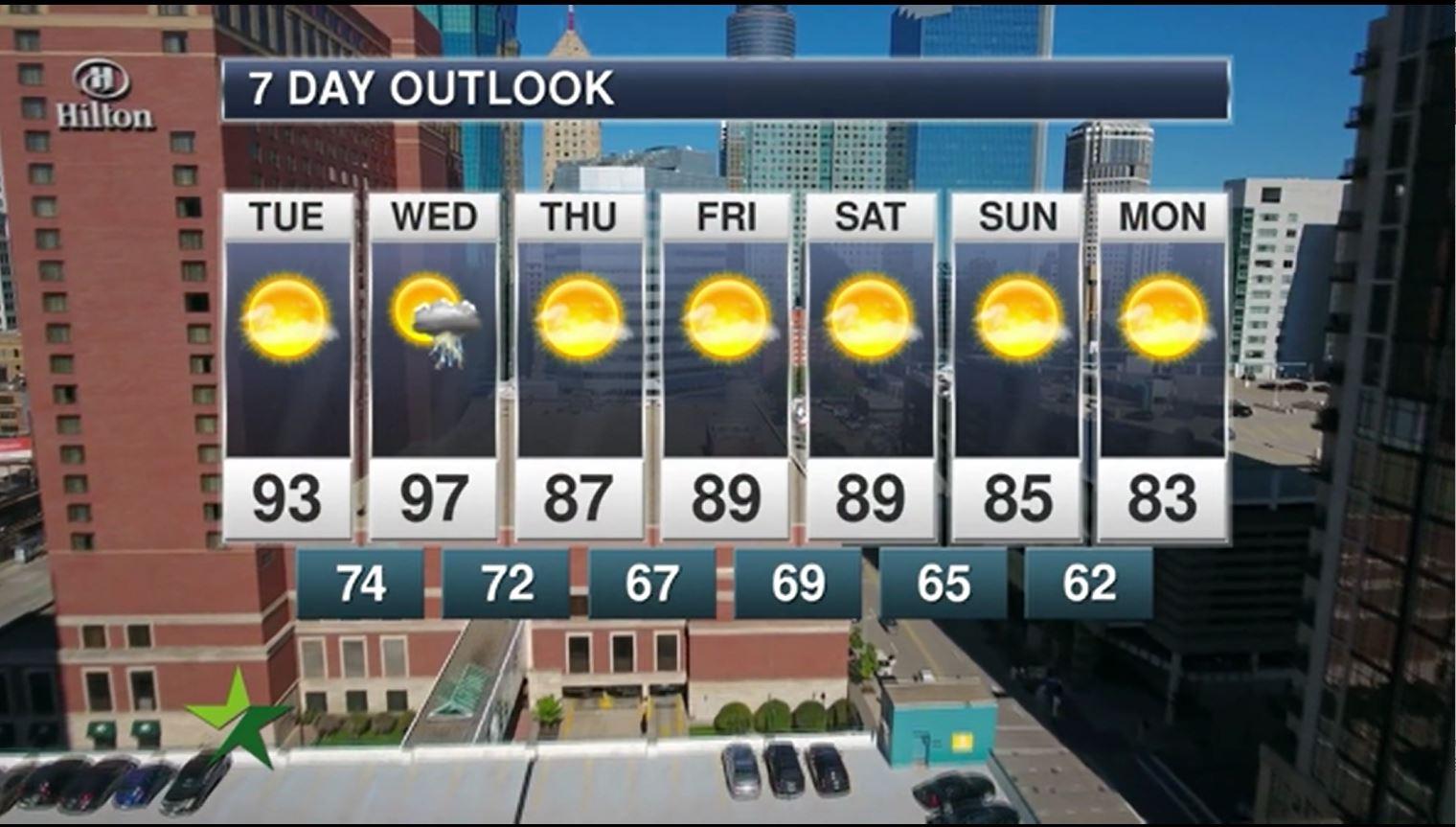 Afternoon forecast: 93, heat advisory, mostly sunny and hazy
